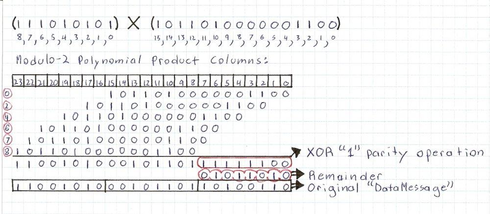 crc c - 64 Bit Cyclic Redundant Code - XOR Long Division To Table Lookup